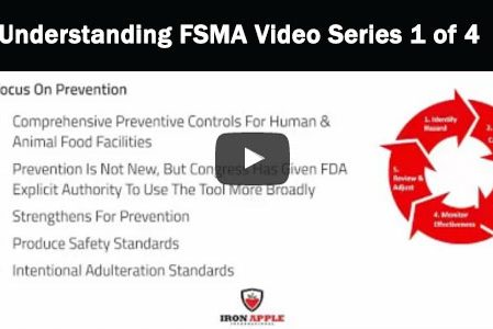 Understanding FSMA Part 1