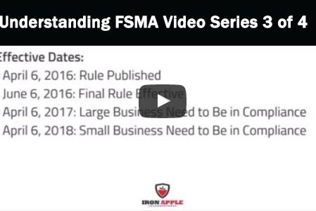 Understanding FSMA Part 3